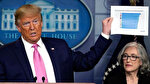 Trump'ın koronavirüs için önerdiği ilaç üç kişiyi zehirledi