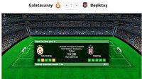 Galatasaray Beşiktaş canlı izle! GS-BJK derbi canlı skor!