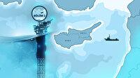 Avrupalı dostlarımıza uyarı:  Akdeniz'de aktör olmanın yolu Ankara'dan geçer