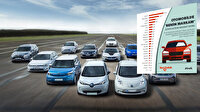 İşte Türk halkının en beğendiği otomobiller: İlk üç sıra Almanların