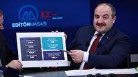 Sanayi ve Teknoloji Bakanı Varank: Türkiye'nin otomobilinde ön ödeme süreci marka lansmanı sonrası başlayacak