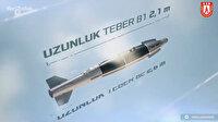 TEBER-82 Güdüm Kitlerinin yeni teslimatları yapıldı