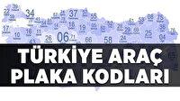 Plaka Kodları Listesi ve Türkiye'de plaka koduna sahip iller