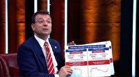 İBB Başkanı İmamoğlu'nun verdiği metro ilerleme bilgileri asılsız çıktı