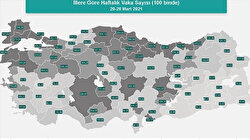 تركيا.. 155 وفاة بكورونا