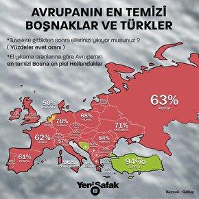 Avrupanın en temizi Boşnaklar ve Türkler