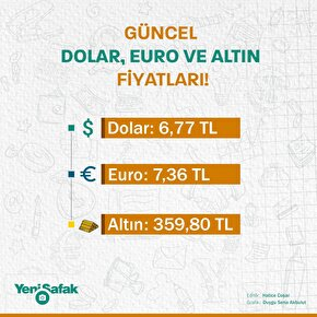 Güncel dolar, euro ve altın fiyatları!