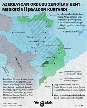 Azerbaycan Cumhurbaşkanı İlham Aliyev, Zengilan kent merkezi ve 6 köyü ile Fuzuli, Cebrail ve Hocavende bağlı 18 köyün işgalden kurtarıldığını açıkladı.