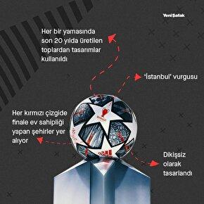 Şampiyonlar Ligi final topu tanıtıldı