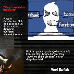 Facebooktan Filistine sansür