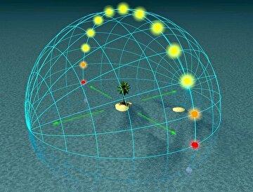 Yaz gündönümü olarak kabul edilen 21 Haziran tarihinde kuzey yarım kürede en uzun gündüz yaşanıyor.