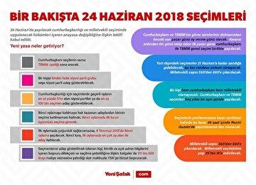 bir-bakista-24-haziran-2018-secimleri