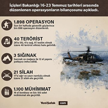 40-terorist-etkisiz-hale-getirildi