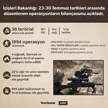 36-terorist-etkisiz-hale-getirildi