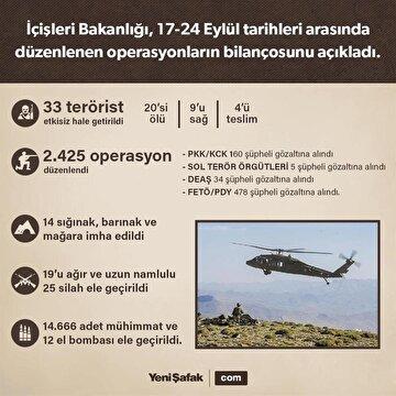 33-terorist-etkisiz-hale-getirildi