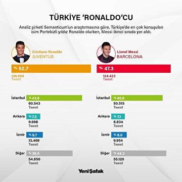 turkiye-ronaldocu