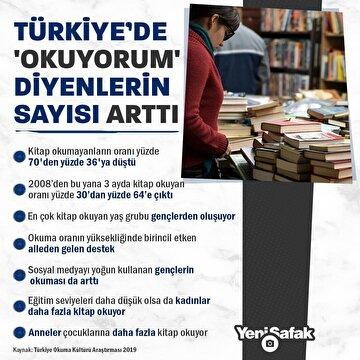 turkiyede-okuyorum-diyenlerin-sayisi-artti