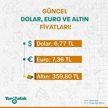 guncel-dolar-euro-ve-altin-fiyatlari