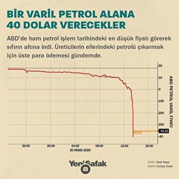 abdde-petrol-fiyatlari-cakildi