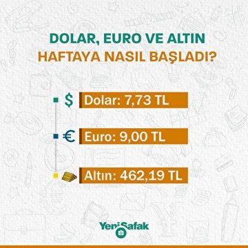 dolar-euro-ve-altin-haftaya-nasil-basladi