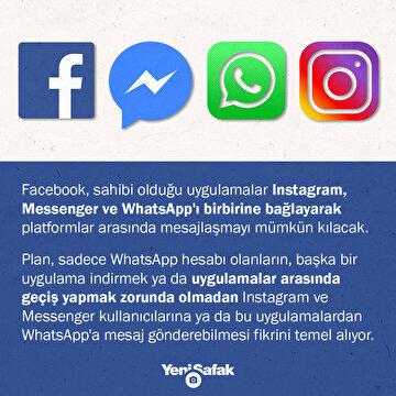 instagram-messenger-ve-whatsapp-birbirine-baglaniyor