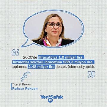 bakan-pekcan-2020de-248-milyar-lira-destek-odemesi-yapildi