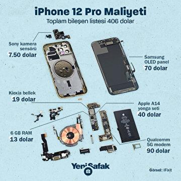 iphone-12-pro-maliyeti