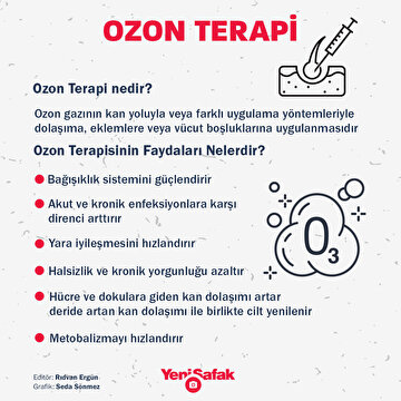 ozon-terapi