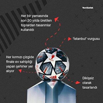 sampiyonlar-ligi-final-topu-tanitildi