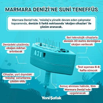 marmara-denizine-suni-teneffus