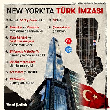 new-yorkta-turk-imzasi