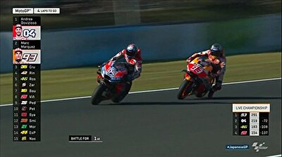 Marquez clinches fifth MotoGP title with victory in Japan