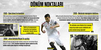 Monchi'nin Sevilla'daki futbol düzeni - 2