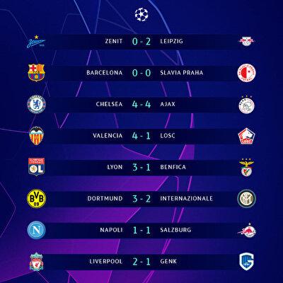 Şampiyonlar Ligi'nde dün gecenin sonuçları