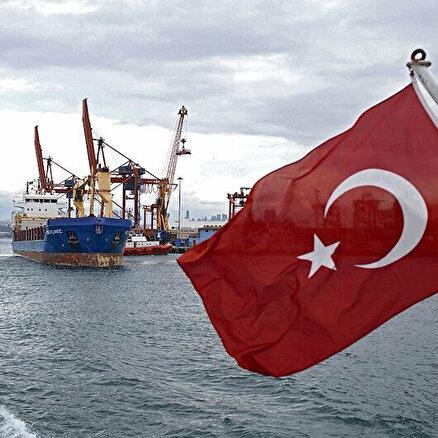Türkiyeekonomisi büyüyor