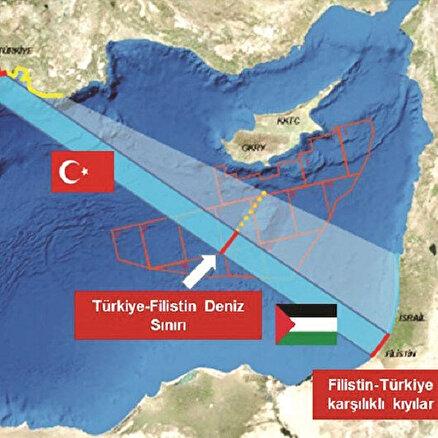 Filistine Libya modeli