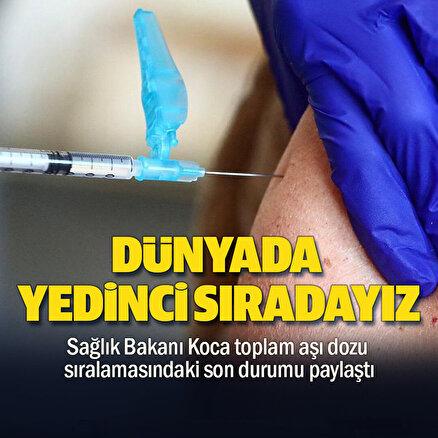 Sağlık Bakanı Fahrettin Koca: Aşı dozu sayısında dünyada yedinci sıradayız
