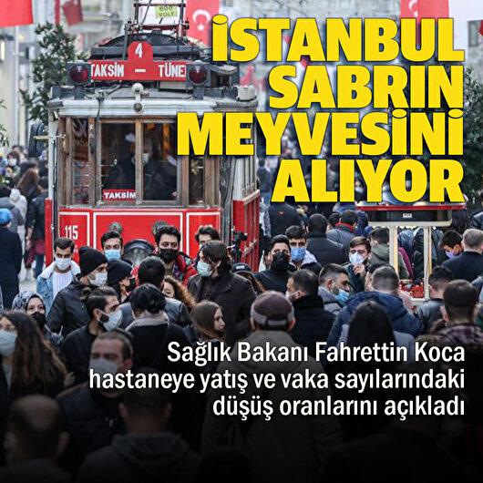 İstanbul sabrın meyvesini alıyor