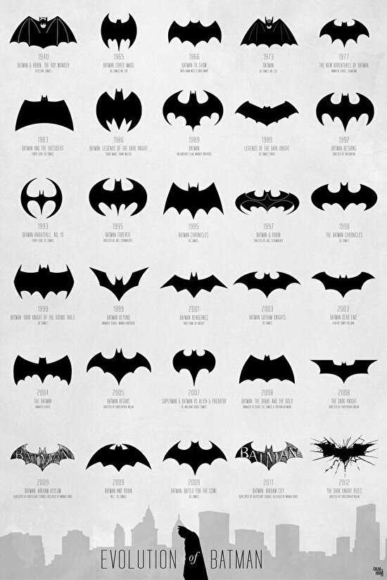 Batman logosunun evrimi