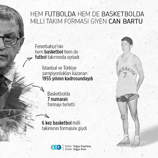 Can Bartu'nun basketbol kariyeri