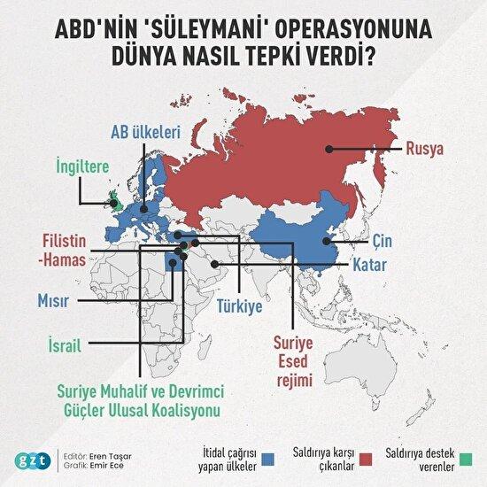 ABD'nin 'Süleymani' operasyonuna dünya nasıl tepki verdi?