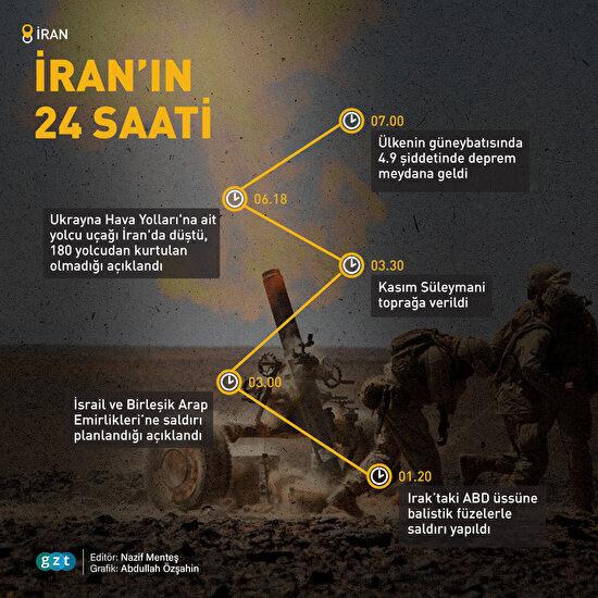 İran'ın 24 saati ⌛