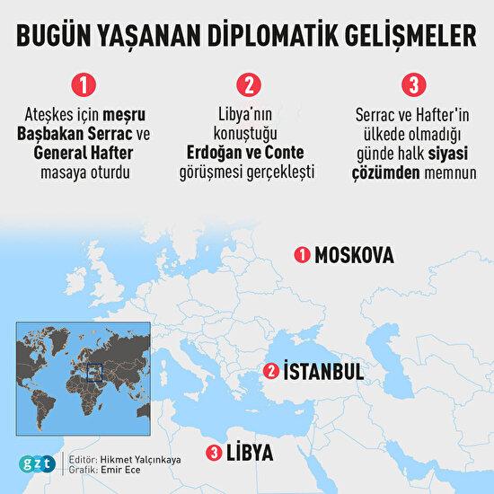 Bugün hangi diplomatik gelişmeler yaşandı? 🧐