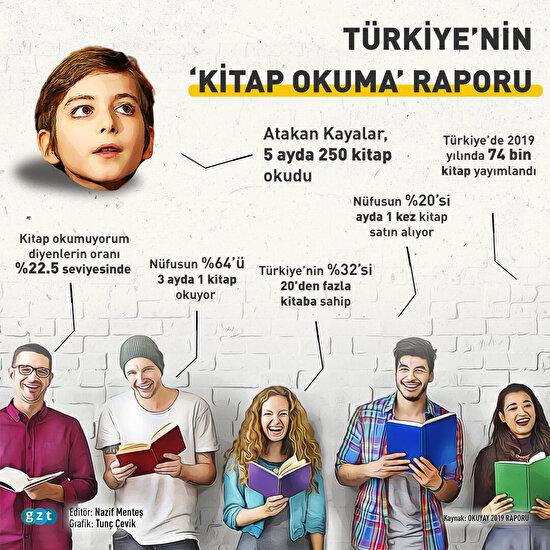 📚 Türkiye'nin kitap okuma raporu