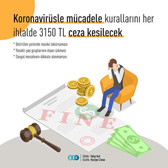 Her kural ihlalinde 3150 TL ceza kesilecek