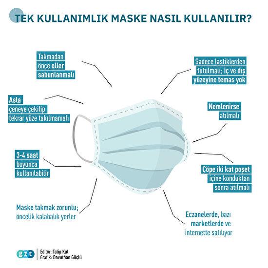 Tek kullanımlık maske nasıl kullanılır?