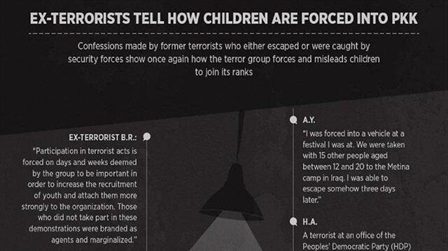 Ex-terrorists narrate how PKK recruits children