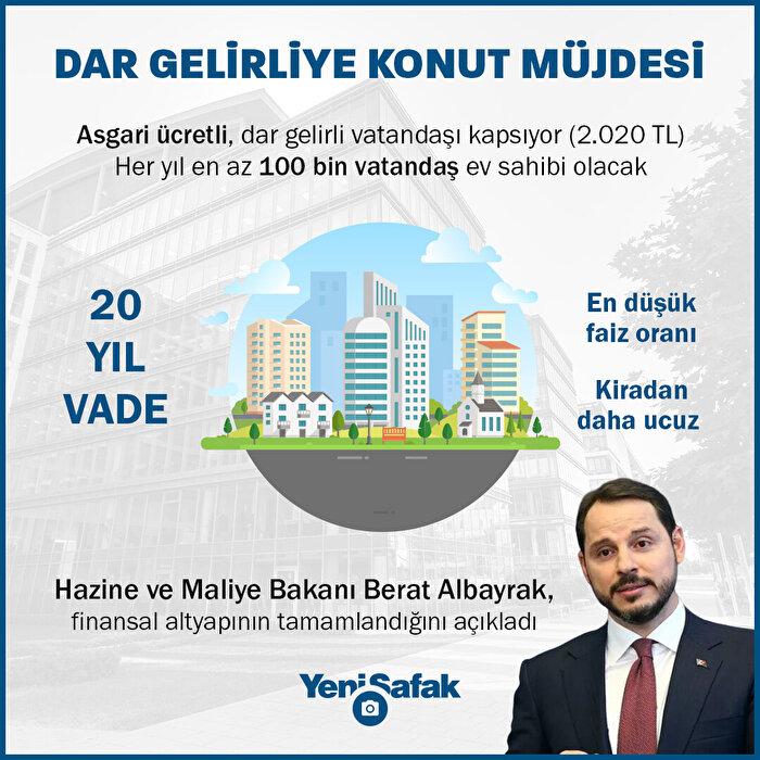 Hazine ve Maliye Bakanı Berat Albayrak'tan dar gelirliye konut müjdesi: Her yıl 100 bin kişi düşük faizle ev sahibi olacak