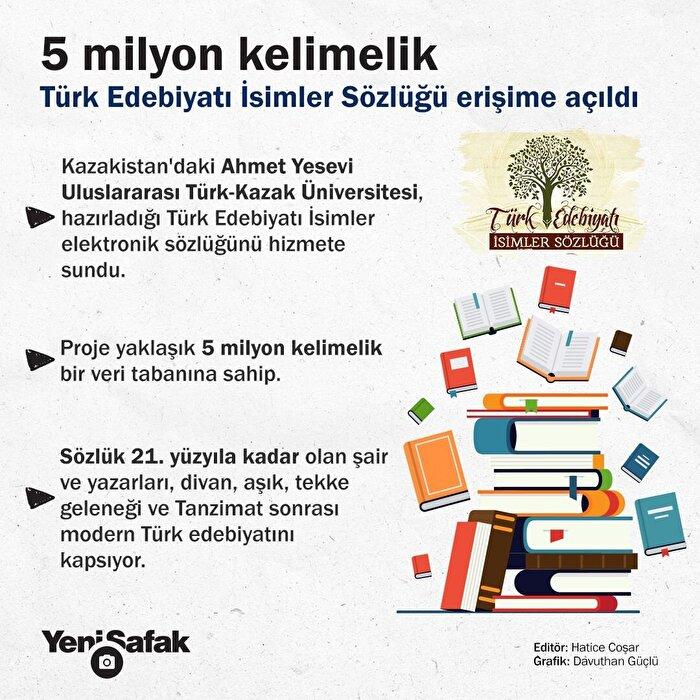 5 milyon kelimelik Türk Edebiyatı İsimler Sözlüğü erişime açıldı.
