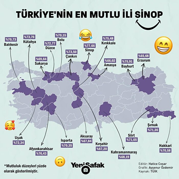 Türkiye'nin en mutlu şehirleri belli oldu